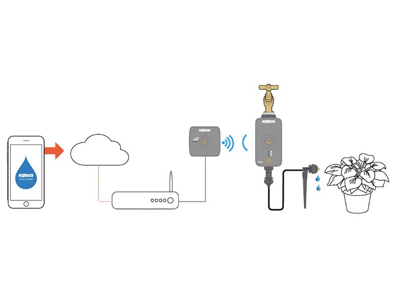 Thumbnail image of Hozelock 2216 Cloud Controller Kit